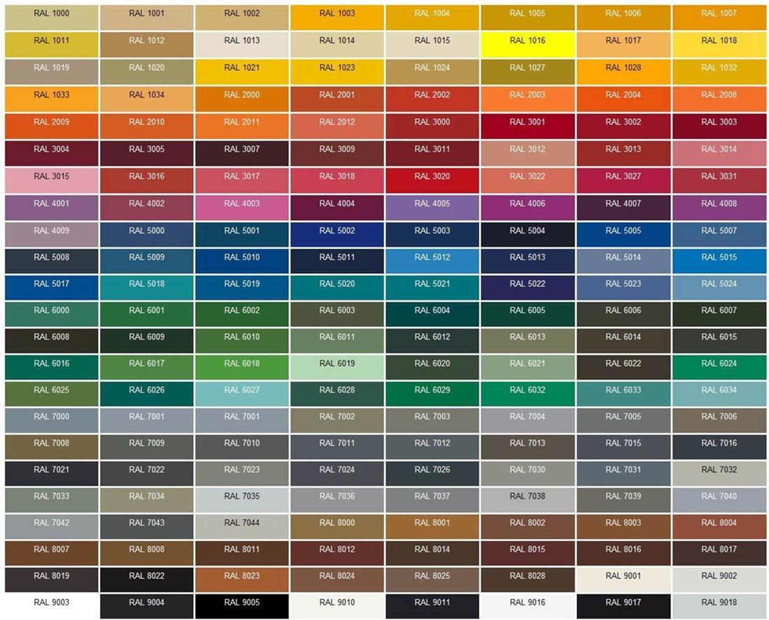 Χρωματολόγιο Λάκας